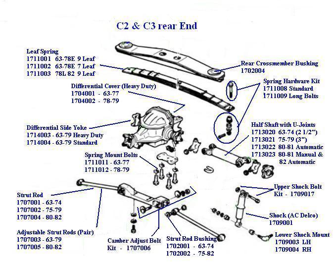 C2C3RearEnd chevrolet corvette c3 group 3 (1968) racing cars