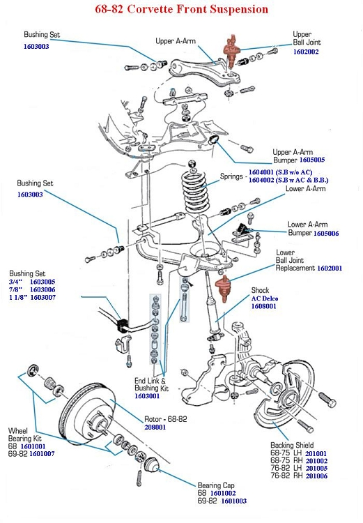 C Frontsuspension